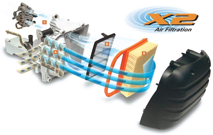 STIHL X2 Air Filtration System | STIHL USA