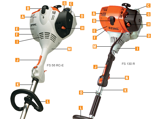 STIHL Trimmer Features - Lawn Edger and Grass Trimmer Details and ...