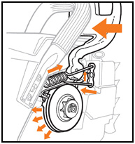 Stihl quickstop chain stopping system chain braking system when front handguard is in the rearward position brake band is disengaged keyboard keysfo Images