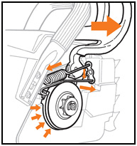 Stihl quickstop chain stopping system chain braking system when handguard is in forward position brake band is engaged keyboard keysfo Images