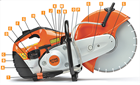 Common Features for Gasoline-Powered STIHL Cutquik® Cut-off Machines