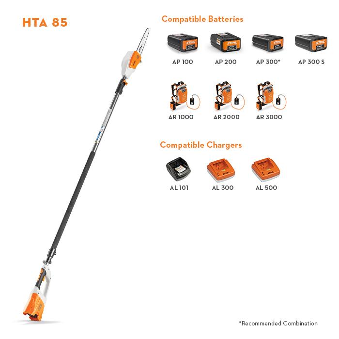 HTA 85