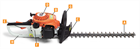 Common Features for Hedge Trimmers