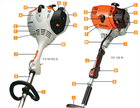 Common Features for Trimmers