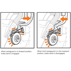 MS - STIHL Quickstop® Chain Brake System
